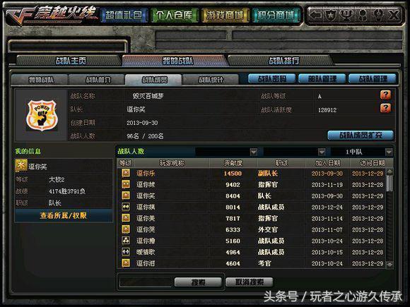 cf战队队员名字_CF战队队长的心酸讲诉 150人战队如今只剩自己_游戏_腾讯网