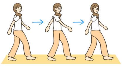 走路的姿勢方面最關鍵的一點就是腳尖一定要先著地,筆直走直線,不要圖片