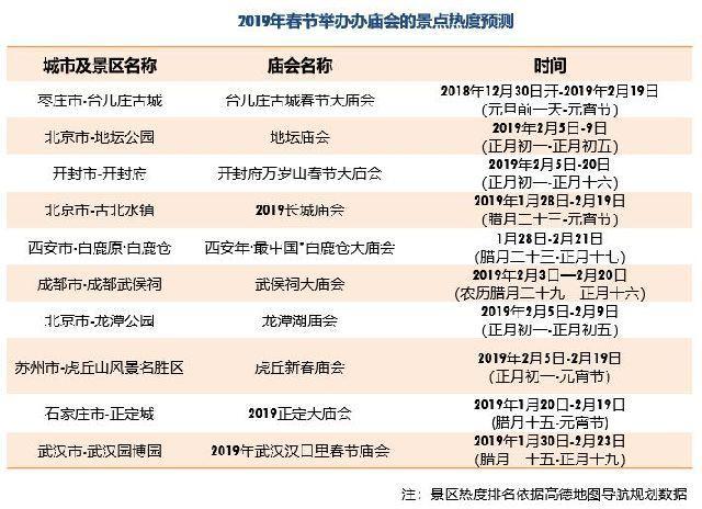 武汉园博园入选全国春节热门庙会 黄鹤楼为自驾最热门景区