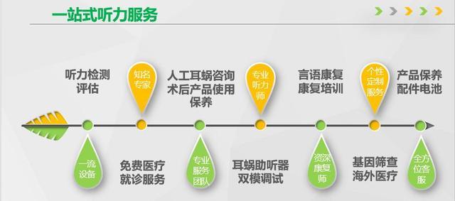 """第十九届宝迪康""""听力关爱日活动""""隆重举行"""