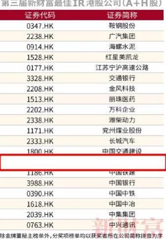 """重磅!中国人寿荣获新财富""""最佳投资者关系公司""""奖项"""