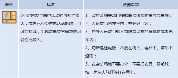 河南省发布雷电橙色预警 局地伴有雷暴大风强降水