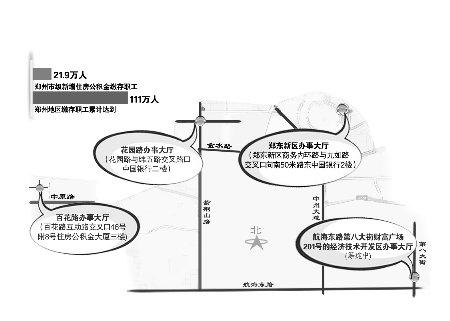 郑州市住房公积金_用公积金建保障房 郑州正申请第二批试点城市_大豫网_腾讯网