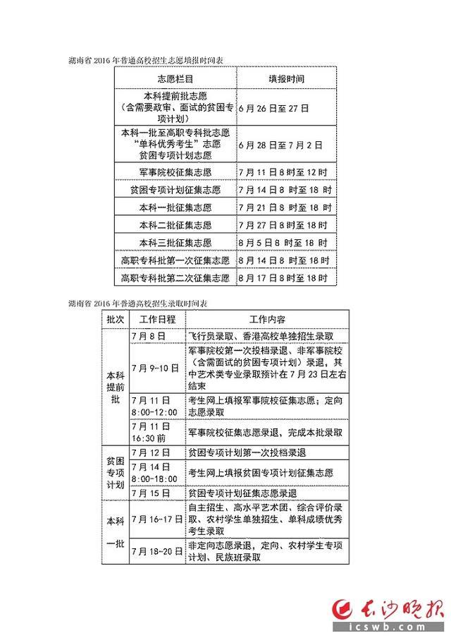 湖南高考查分时间_2018湖南高考成绩公布_2018年湖南高考政策_微信公众号文章