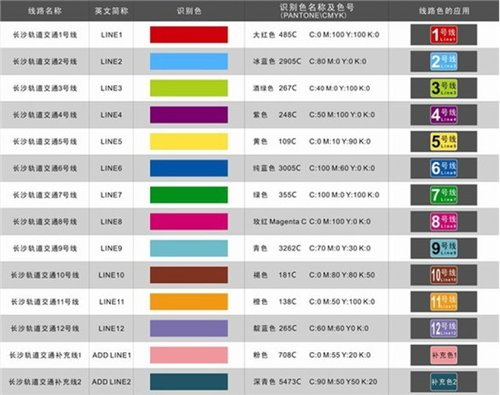 色站_长沙发布地铁导向标识 站外300至500米可见(图)