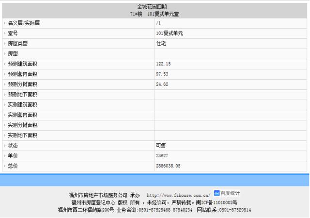 企鹅前线|金城花园四期(福晟弘府)96套房源取得预售