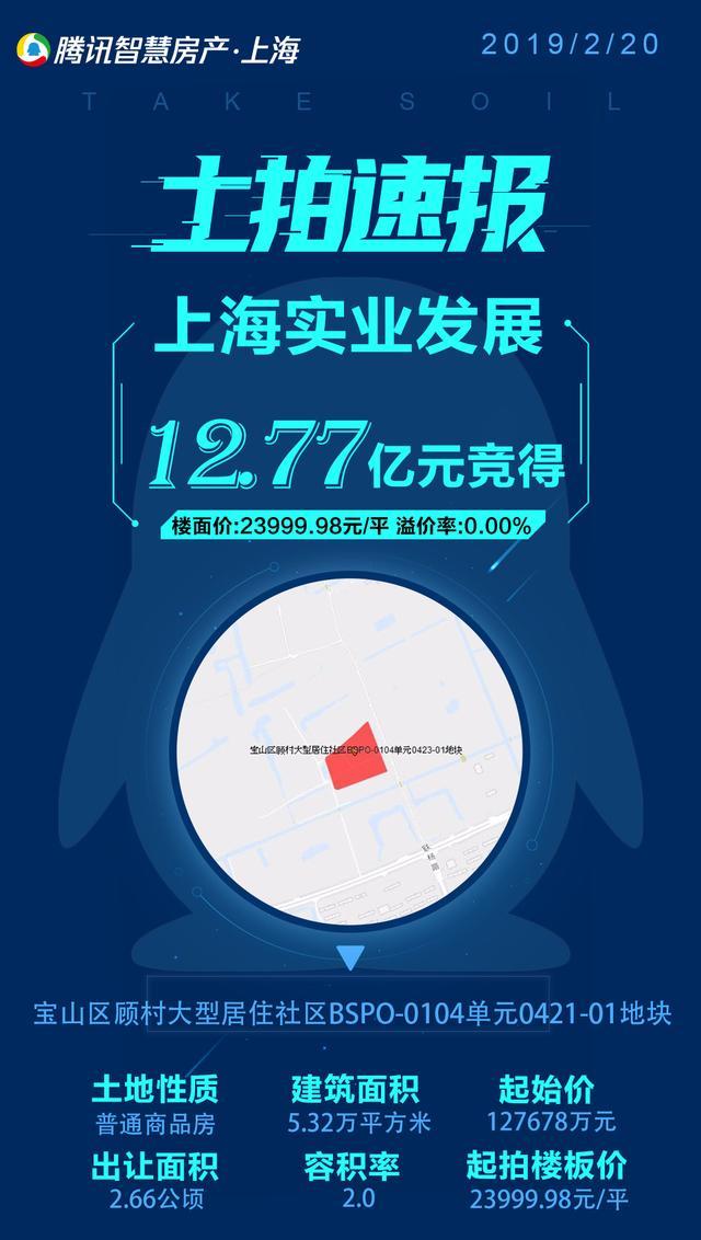 上实28.19亿拿宝山顾村2幅宅地 楼板价2.4万/平