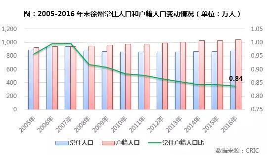 江苏2020年gdp人均收入_29省最新GDP排名公布 江苏首超10万亿元