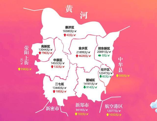 2018郑州房价地图_郑州房价地图