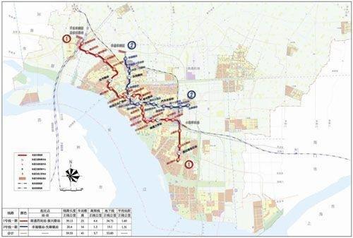 城市轨道交通线网规划环评的环境影响要素识别与评价指标体系的建立研