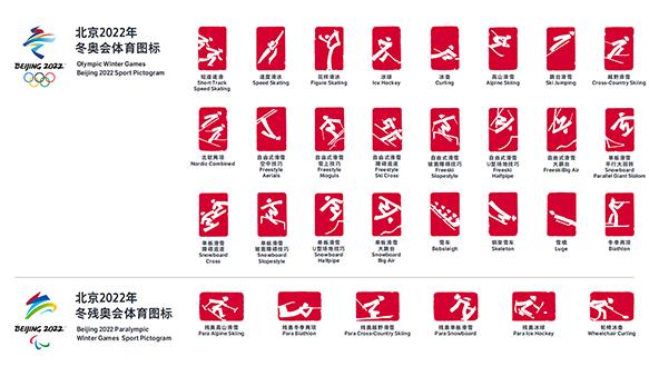 Beijing 2022 dévoile les pictogrammes des sports pour accueillir la nouvelle année