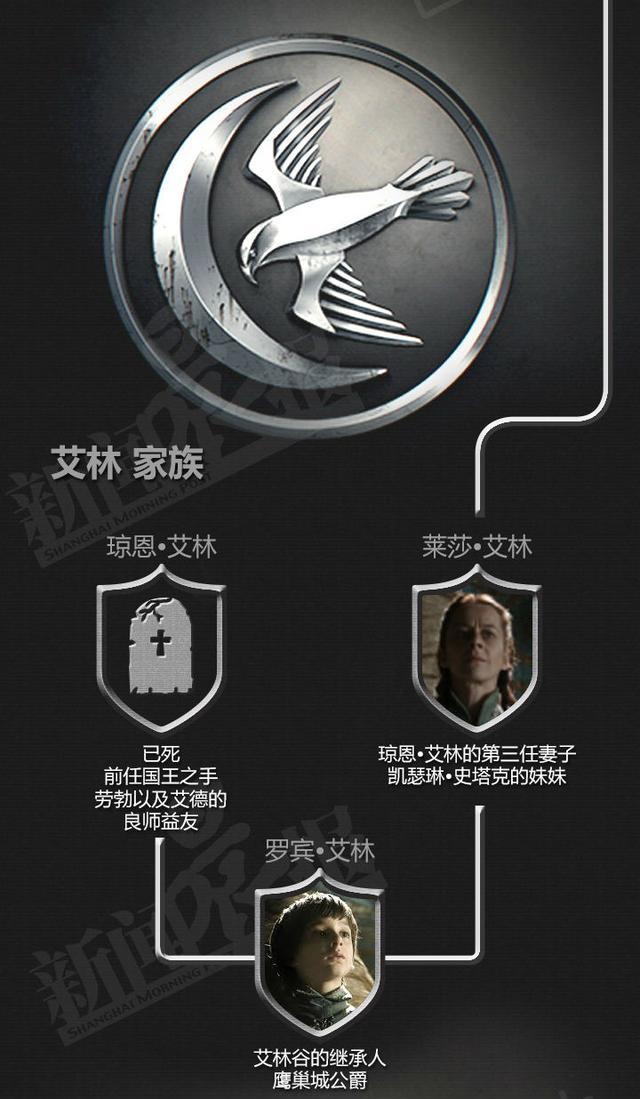 财经资讯_《权力的游戏》人物关系图_大申网_腾讯网