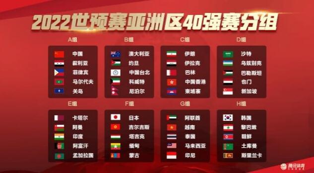 世预赛40强赛抽签:国足进A组 将战叙利亚菲律宾等四队