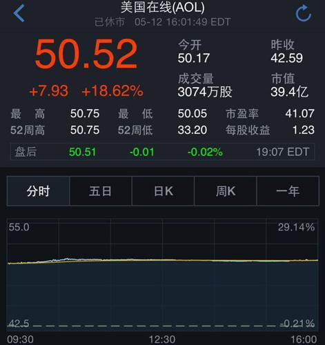 《上海中小企业创新只老能力调查可报气告》面世