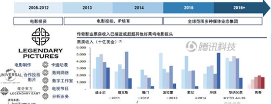 中国资本迎大航海时代:大手笔买入海外科技资产